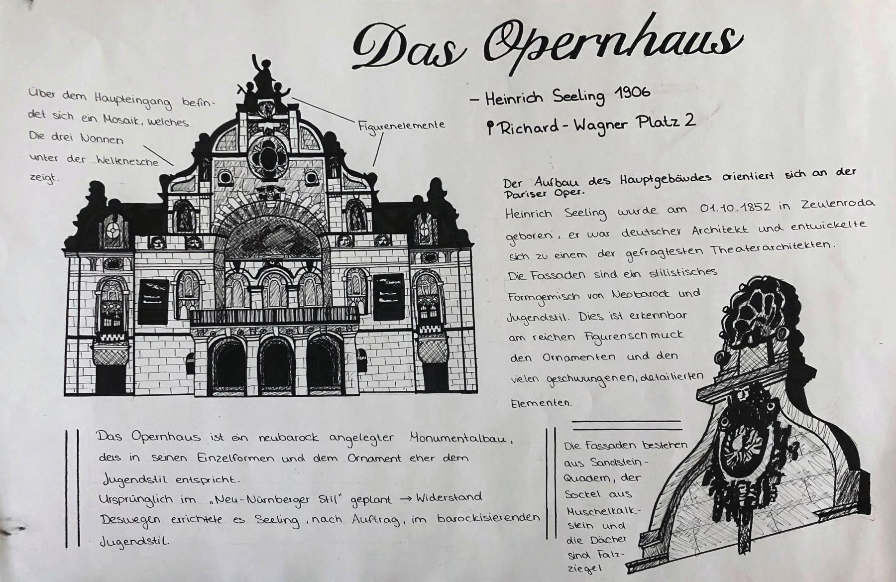 Studienblatt_Christiana